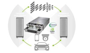 Dihuni Announces Availability of NVIDIA Tesla V100 32GB SXM2