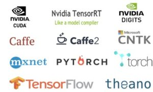Deep Learning & AI Software Installation Available : Check on GPU Server Pages!