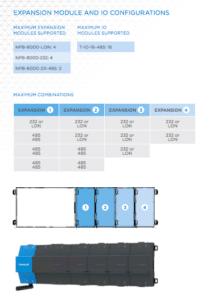 NPB-8000-2X-485